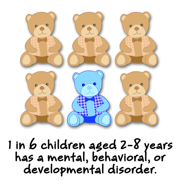 1 in 6 children aged 2-8 years has a mental, behavioral, or developmental disorder